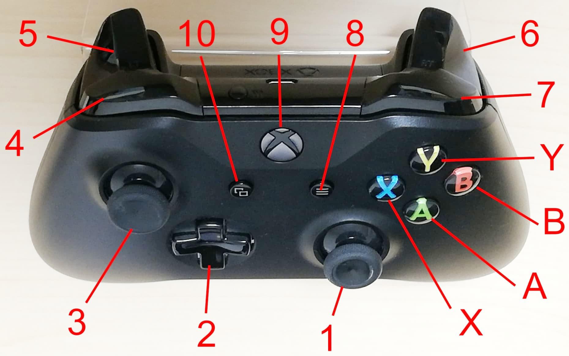 XboxOneコントローラーのボタンに数字を振った画像